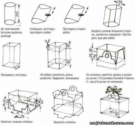 Как сделать коробку-цилиндр